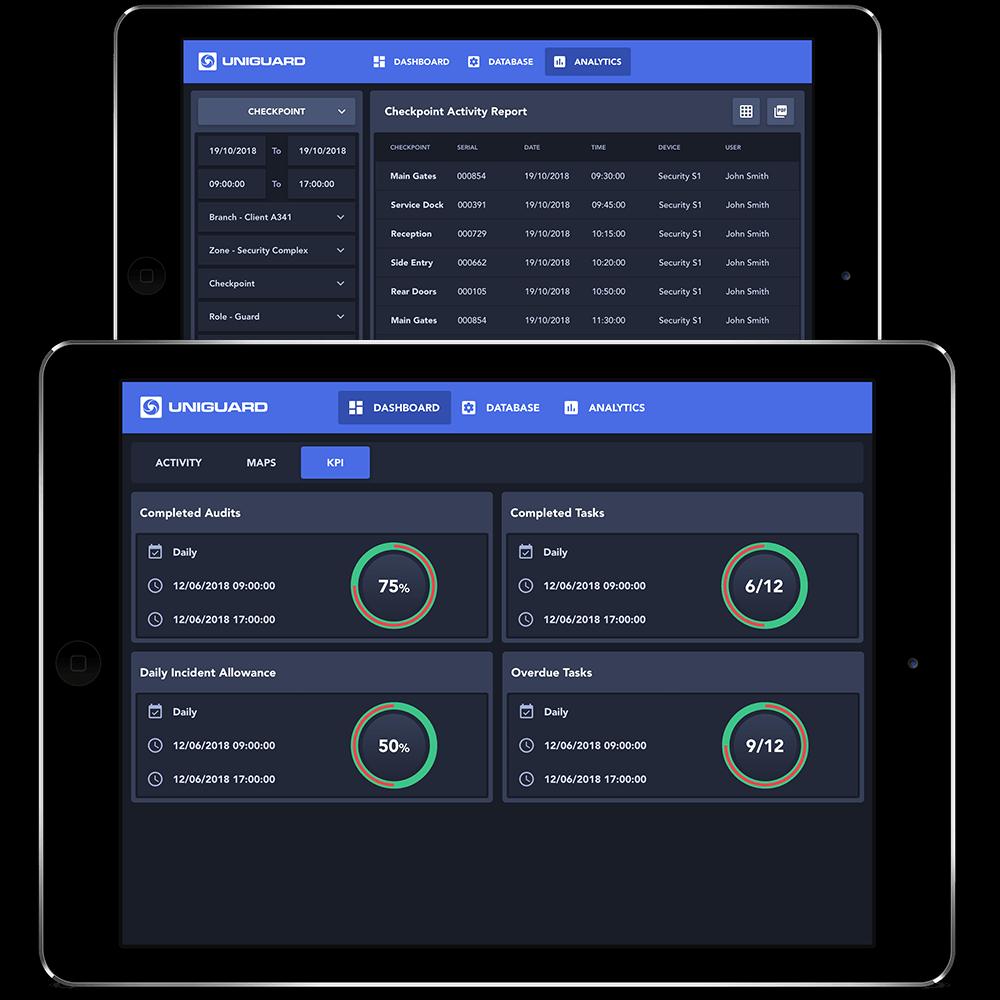 UniGuard Web Dashboard Report & KPI